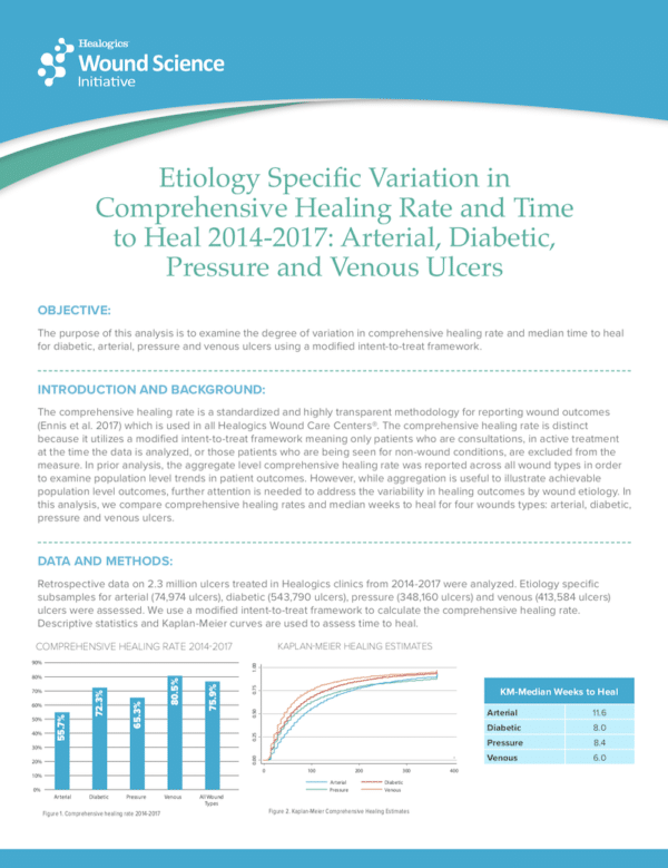Etiology Specific Variation in Comprehensive Healing Rate and Time to Heal 2014-2017: Arterial, Diabetic, Pressure and Venous Ulcers