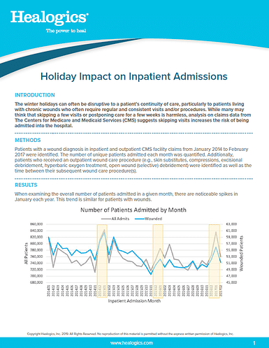 Holiday Impact on Inpatient Admissions